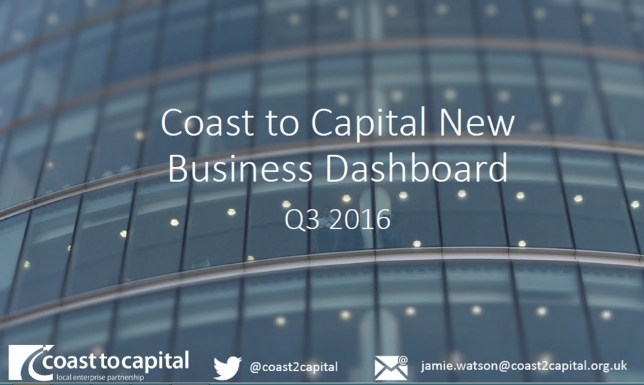 New Business Dashboards