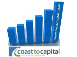 120 new jobs from Coast to Capital Business Growth Grants