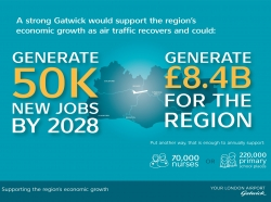 Gatwick's strong revival will create the dynamic, connected and innovative business environment necessary to diversify the region's economy